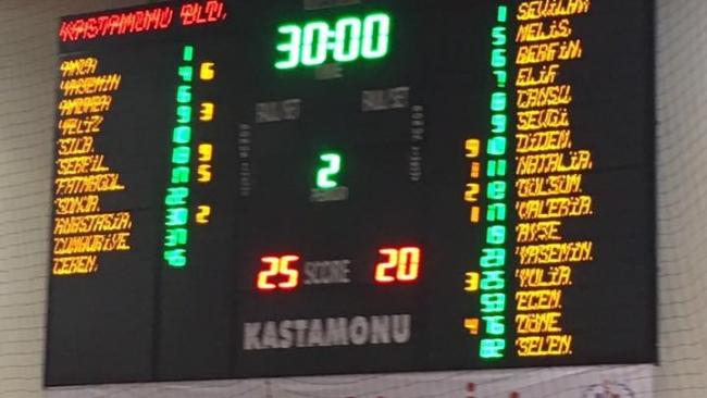 Kastamonu Belediye 25 – Muratpaşa Belediyesi 20
