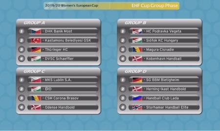 Avrupa Hentbol Federasyonu Kupası Gruplarında Rakiplerimiz Belli Oldu